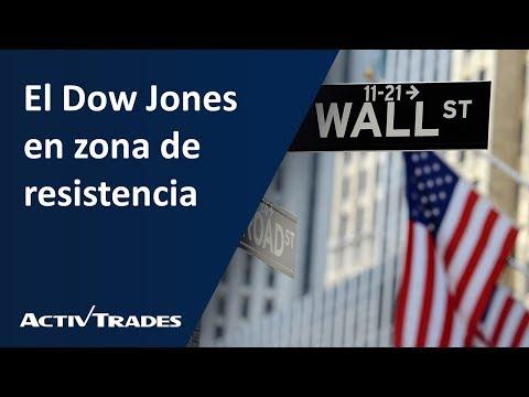 Video Análisis: El Dow Jones en zona de resistencia