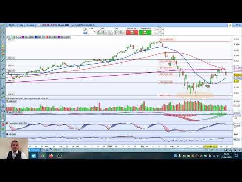 Video Análisis con Daniel Santacreu: IBEX35, DAX, Dow Jones, Alphabet, Cellnex y Pharmamar