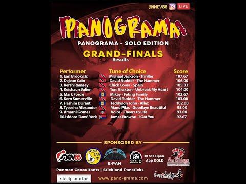Earl Brooks Jr/ Panograma Finals: Thriller