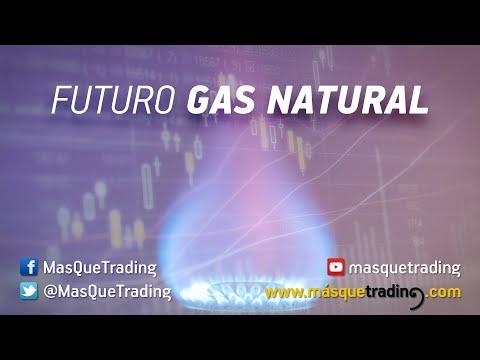 Vídeo análisis del futuro del Gas Natural: Los largos no pueden con resistencias claves