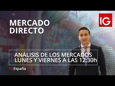 Video Análisis con Sergio Ávila: Endesa, Liberbank, Repsol, Mapfre, Gamesa, Aperam, Neinor, Ferrovial, Cellnex, Arcelor, Acciona, IAG, Telefónica, Acerinox y PharmaMar