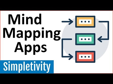 Mind Mapping Software | Mindomo | Desktop - Online - Mobile