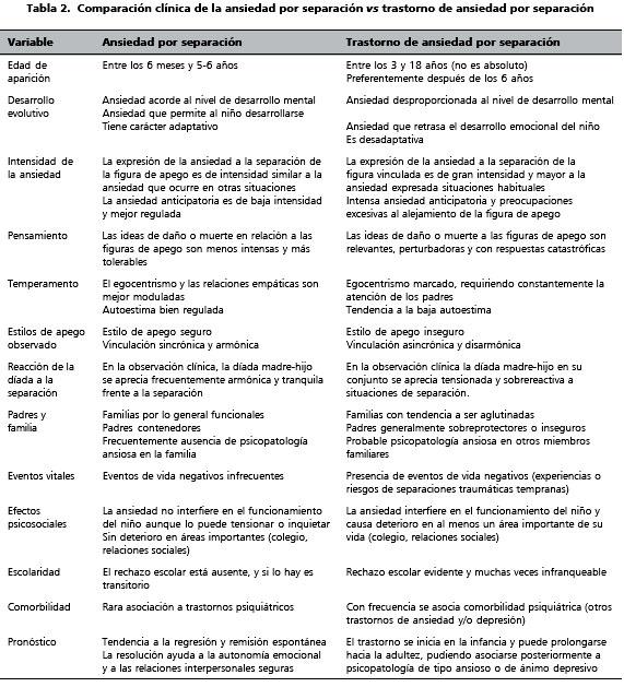 COMPARACIONCLINICA DE ANSIEDAD