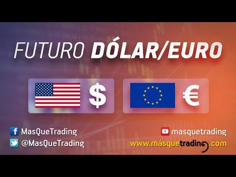 Vídeo análisis del futuro del dólar/euro, EUR/USD: El par sigue estable