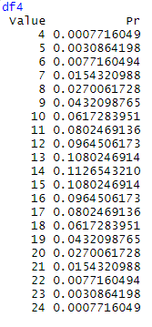 Entropy of rolling dices 15