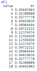 Entropy of rolling dices 14