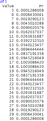 Entropy of rolling dices 16