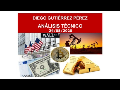 Análisis de Bitcoin, Divisas, Índices y Materias Primas. 24/05/20.