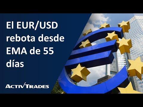 Video Análisis: El EURUSD rebota desde EMA de 55 días