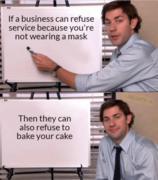 Bake the cake?