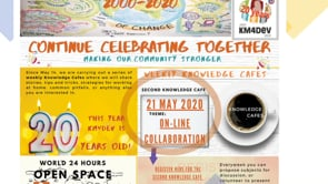 KM4DEV-KNOWLEDGECAFE2 ONLINE_COLLABORATIONS
