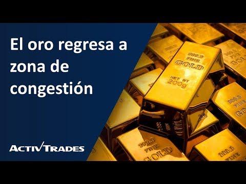 Video Análisis: El oro regresa a zona de congestión