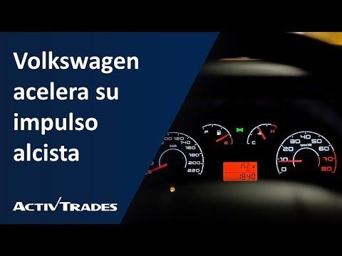 Video Análisis: Volkswagen acelera su impulso alcista