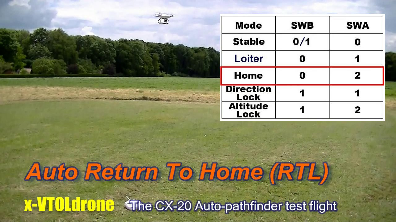 Auto-Return To Home test with the Cheerson CX-20 auto-pathfinder