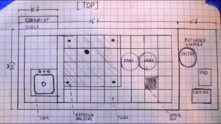 How to Make an Espresso Cart