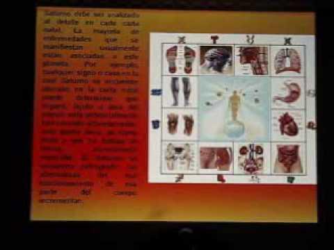 Jyotish Astrología Médica  Saturno 1