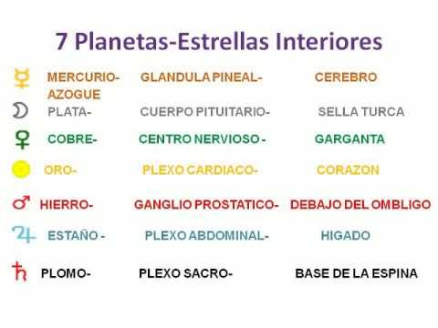 Astrologia Cabalistica   2 parte
