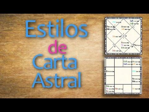 Estilos de graficar la Carta Astral