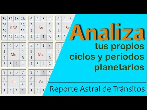 ANALIZA TUS CICLOS Y PERIODOS planetarios