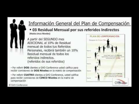 GVO conference plan de compensacion