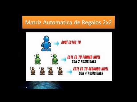 Presentación Sistema de Regalos 24 Hours Completed Plan