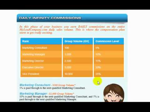 MyLeadCompany.com - compensation plan video