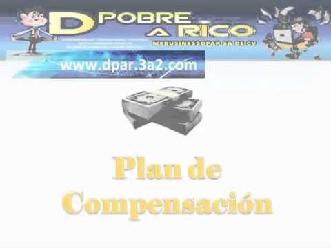 Programa de Educacion Financiera y Negocio DPAR  www.dpar.3a2.com
