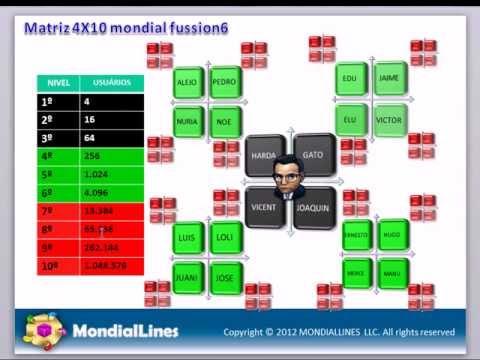 Fussion6 Presentación Completa