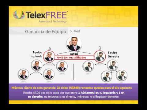 Plan de compensación de TelexFREE