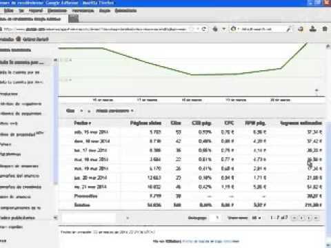 Ganancias con Google Adsense Semana del 22 de Marzo