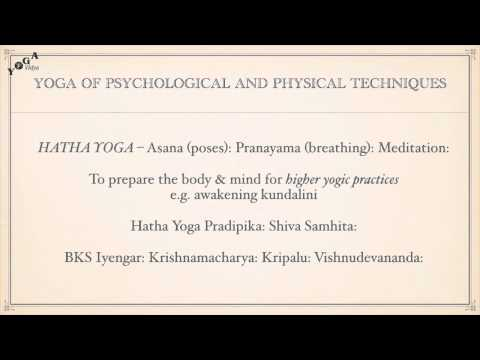 Traditional Yoga Practices