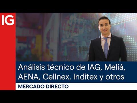 Video Análisis con Sergio Ávila: IBEX35, IAG, Meliá, Aena, Cellnex, Inditex, Viscofan, Prosegur...