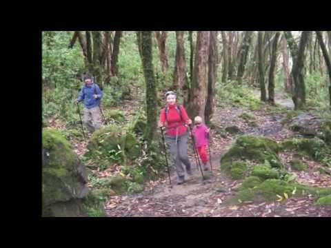 Family Tour in Nepal | Trekking Holidays in Nepal