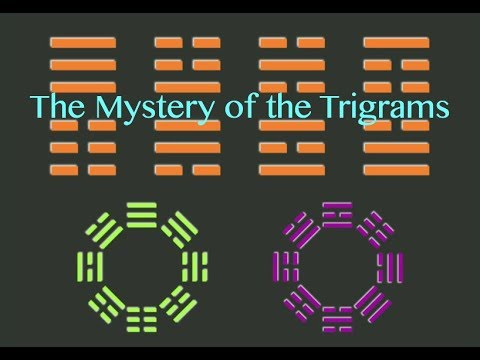 The Mystery of the Trigrams: A Theory: The Mind in Time