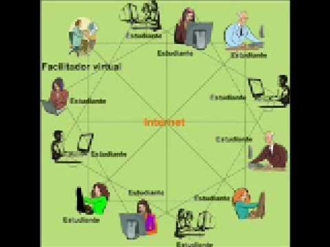 Como estudiar en la educacion virtual