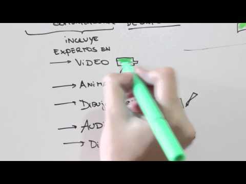 "Tutorial ""Diseño del Material Didáctico E-learning"""