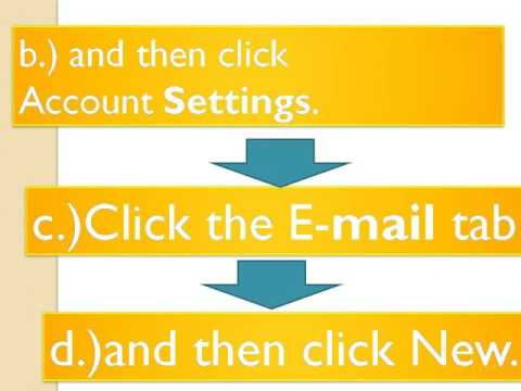 How to Configure Outlook to connect to an MSN email account? 1 888 738 433 Helpline Number