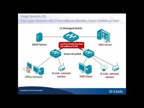 D-Link Auto Surveillance VLAN Training - Scenario 3