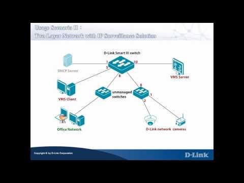 D-Link Auto Surveillance VLAN Training - Scenario 2