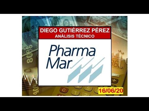 Análisis Bursátil de Pharma Mar.
