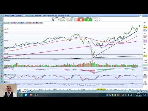 Video Análisis con Daniel Santacreu: Valor del día, Trading en ASML Holding