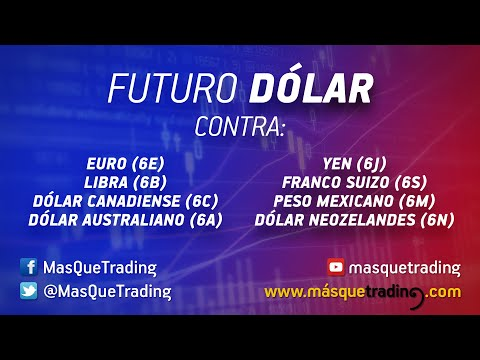 Vídeo análisis: El Dólar se recupera respecto a su cruce con ocho divisas