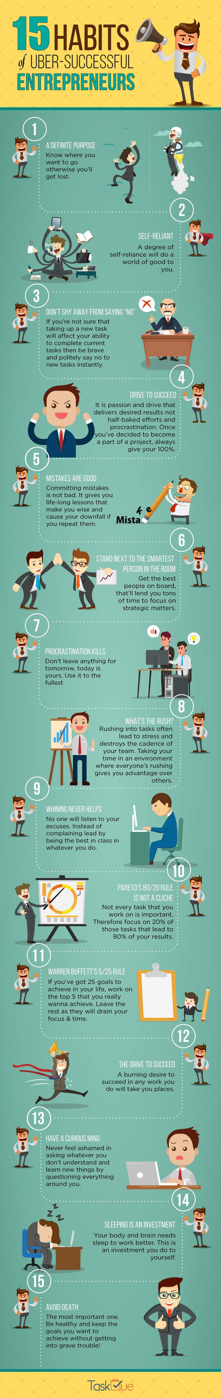 15-Habits-of-Uber-Successful-Entrepreneurs