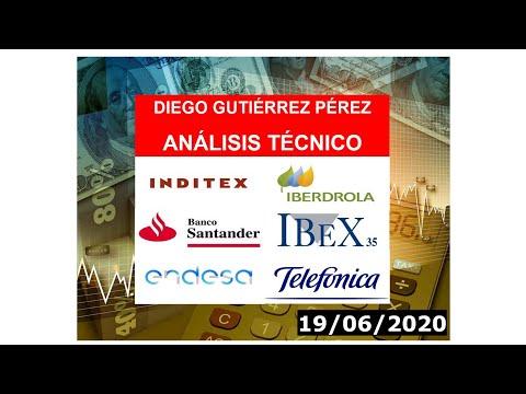 Análisis del #Santander, #Endesa, #Iberdrola, #Inditex y #Telefónica (19/06/20).
