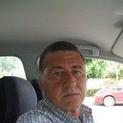 Juan Antonio Gimenez Fernandez