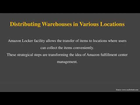 Inventory Management Improvisations for Your Business