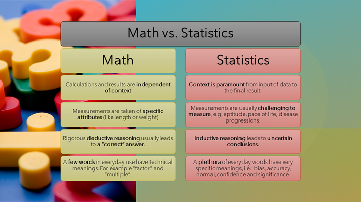 Math vs. Statistics in One Picture - Data Science Central