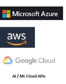 AI / Machine learning Cloud APIs: AWS – Azure - GCP - our experience