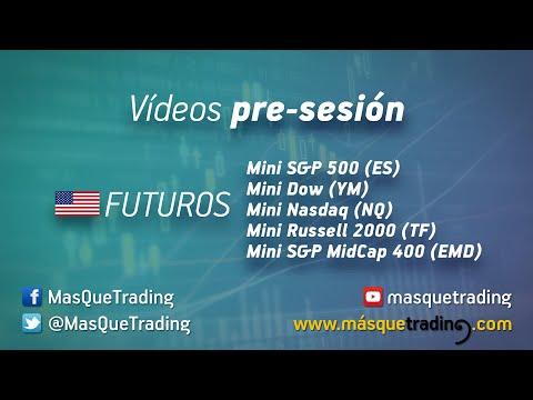 Vídeo análisis de los futuros de Minis S&P500, Dow y Nasdaq: Siguen muy dispares en su empeño