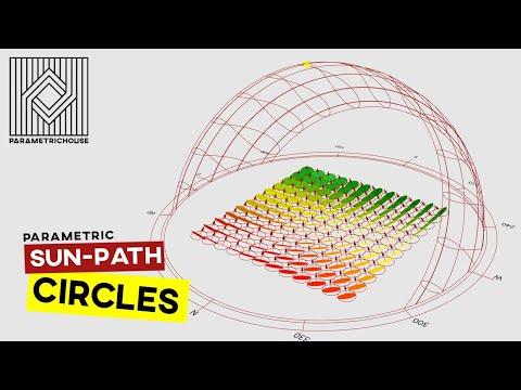 Sun Path Circles